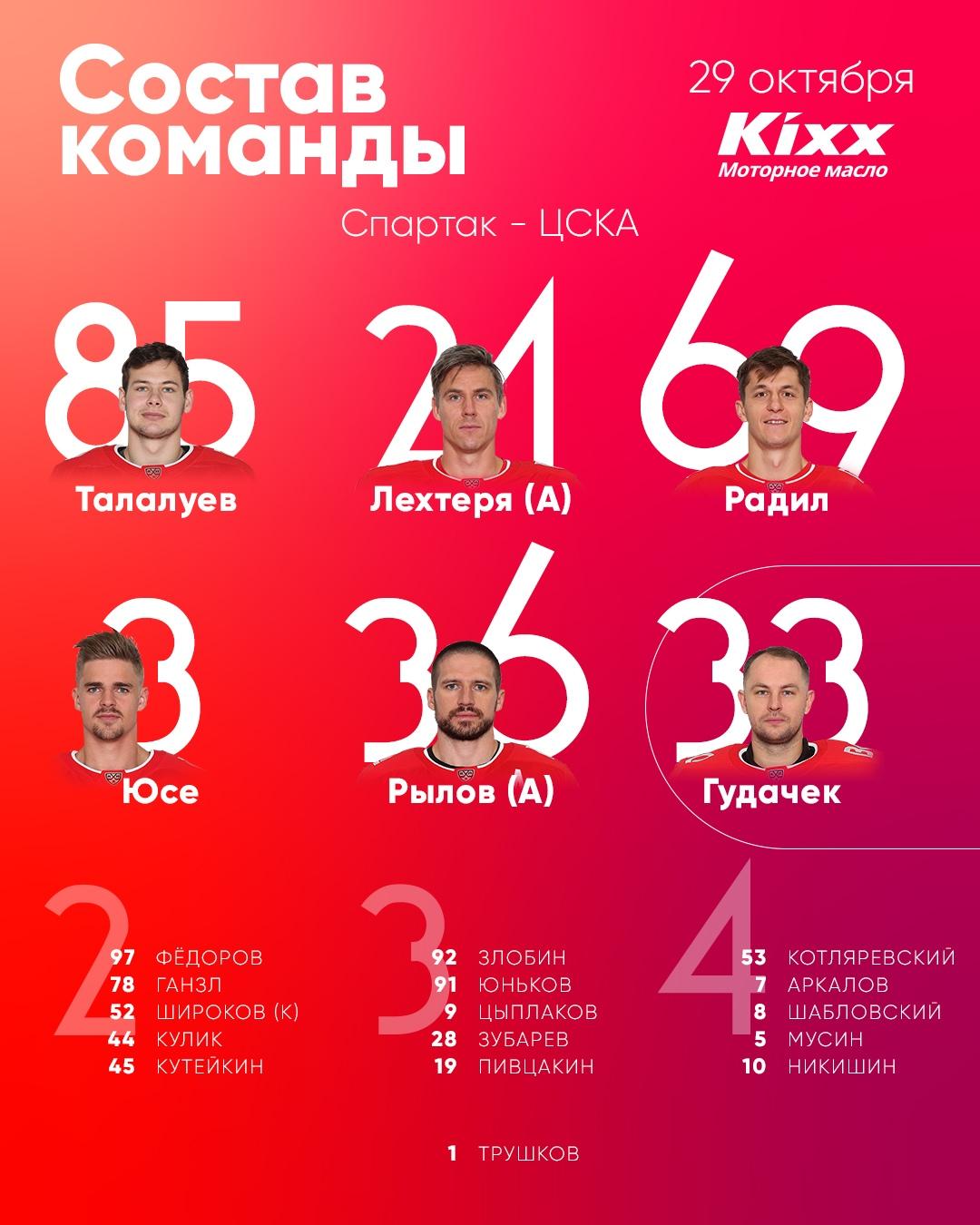 Состав «Спартака» на матч чемпионата КХЛ с ЦСКА