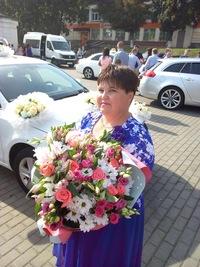Исхакова Гульназ (Гайнутдинова)