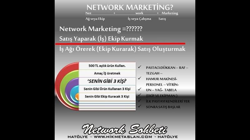 Network Sohbetleri Nedir network marketing