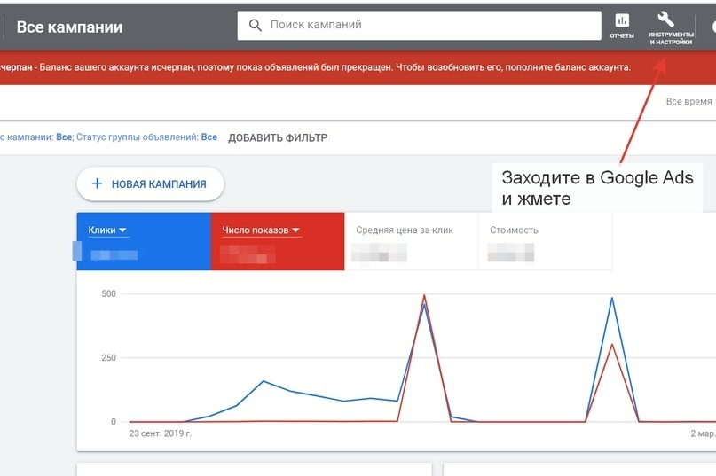 Настройка Google Ads. Установка И Настройка Google Analytics (Часть 3), изображение №45