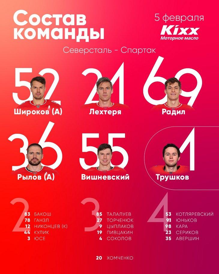 Состав «Спартака» на матч чемпионата КХЛ с «Северсталью»