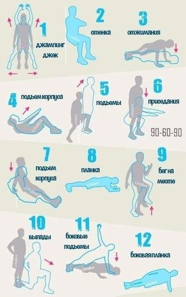 Частота Кардиотренировок Для Похудения.