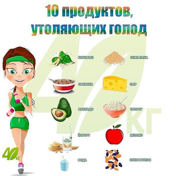 Утолить Голод При Диете. Чем утолить голод при похудении и уменьшить аппетит
