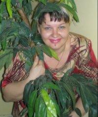 Ирина Щепко