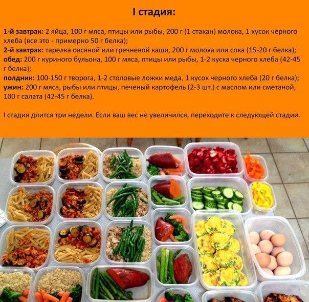 Рацион Правильного Питания На Каждый День Для Набора Веса Для Мужчин