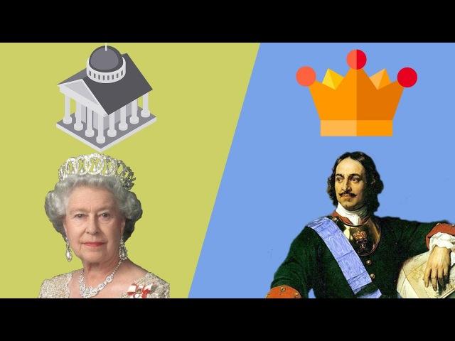 В чем разница между абсолютной и конституционной монархиями