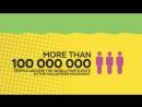 FutureTeam - Volunteers around the World