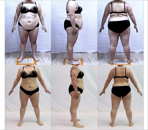 Проекты Похудения Вк. Топ-групп «ВКонтакте»: лучшие паблики о фитнесе и похудении