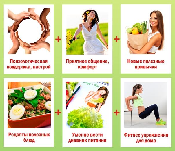 Психологические Настройки Для Похудения. Практические советы, как настроиться на похудение