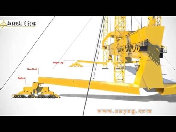 World's largest Goliath Gantry Crane by Konecranes