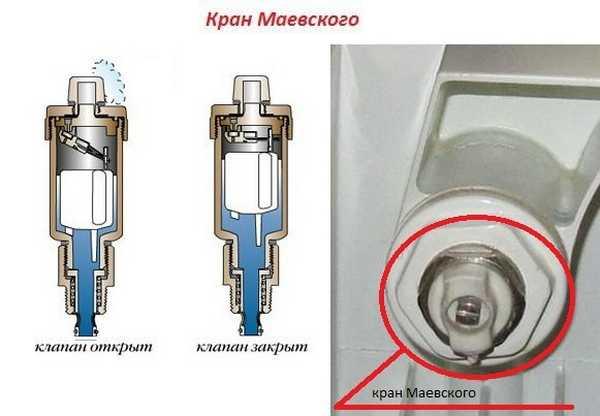 Однотрубная система отопления своими руками, изображение №9