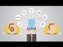 Бизнес в интернете - с чего и как начать интернет-бизнес с нуля без вложений 5 идеи