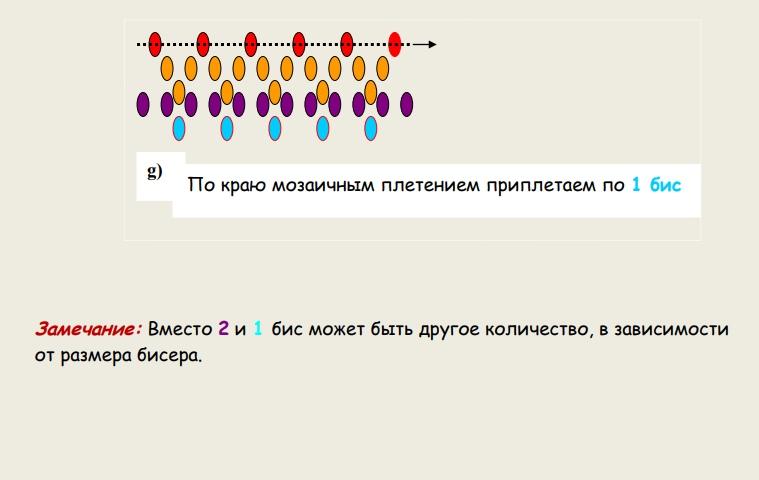 Оплетение бисером к Пасхе P2QcmDTvwnE