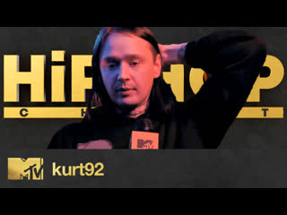 KURT92 Из рэпа в хардкор / MTV HIP-HOP CHART