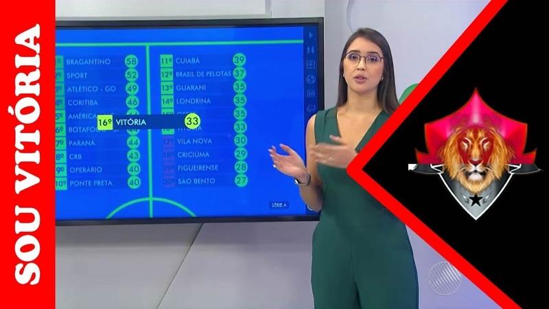 O Pesadelo do rebaixamento continua Vitória perdeu em casa para o Londrina e caiu na tabela