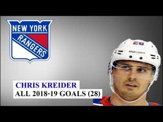 Chris kreider all 28 goals 18/19
