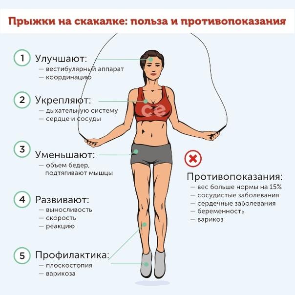 Скакалка Как Похудеть Питание. Чудо-прыжки: сколько нужно прыгать на скакалке, чтобы похудеть?