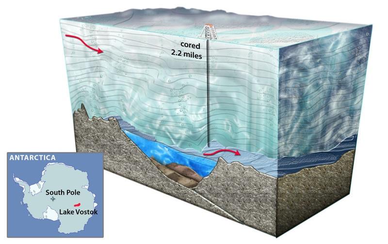 Что находится подо льдами Антарктиды, изображение №14