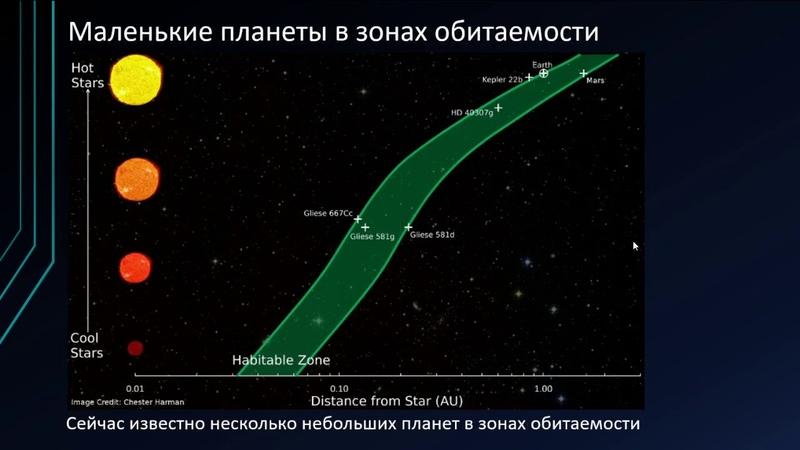 ВШЭ 2020 осенний семестр Майнор астрофизика Лекция 5 часть 2