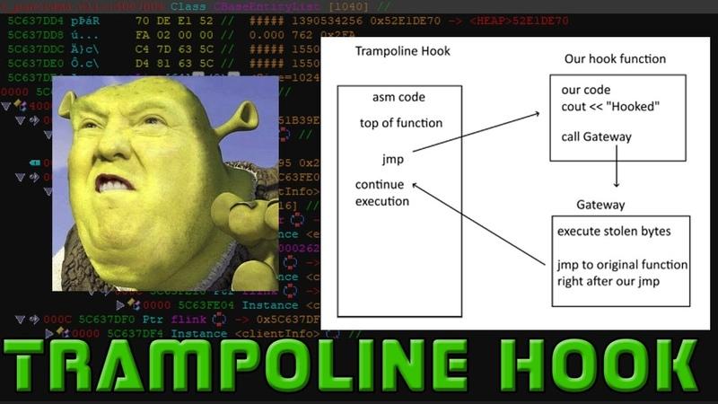 C Internal Trampoline Detour Tutorial OpenGL Hook