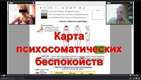 Программа психологической поддержки в фитнесе, изображение №6