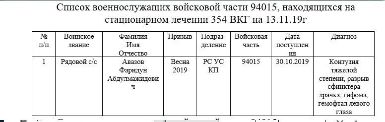 В Чебаркульской дивизии тяжёлые травмы получил солдат срочник.