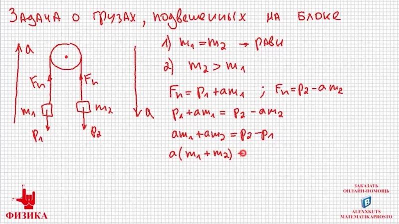 [Sergej Kuts] Физика. Задача о грузах, подвешенных на блоке.