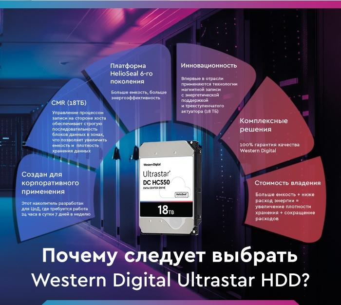 Ultrastar DC HC550, изображение №4