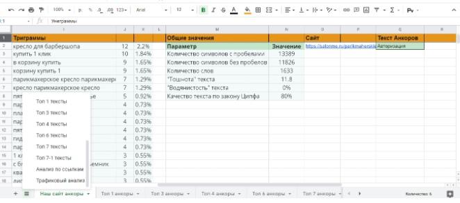 Таблица большого анализа