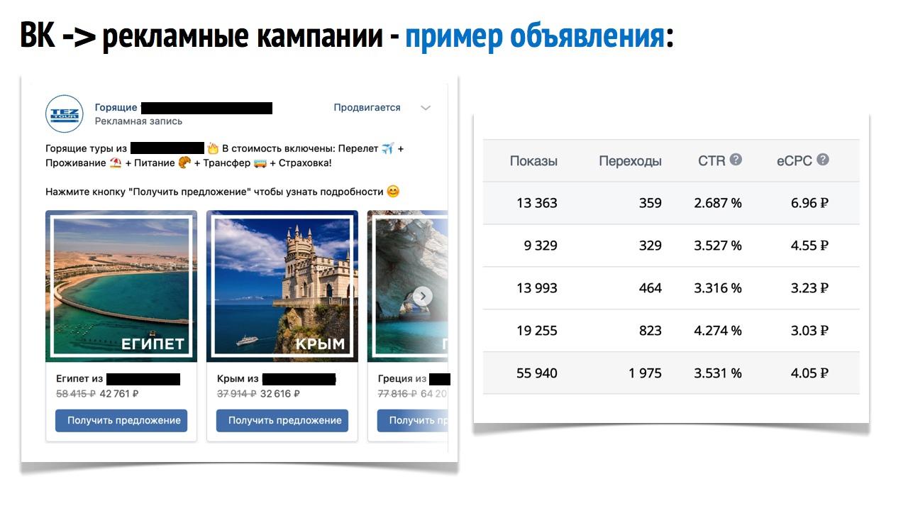 Поток обращений на туры из ВКонтакте…по 78₽, изображение №2