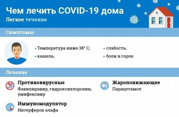 Новые правила по профилактике и лечению COVID-19 п...