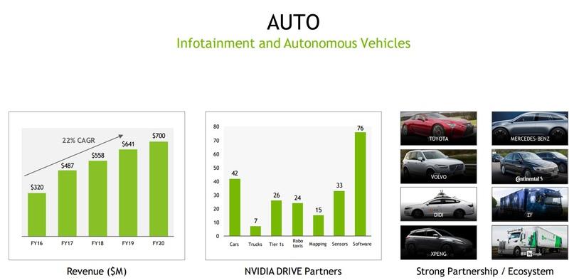 Обзор компании Nvidia, изображение №9
