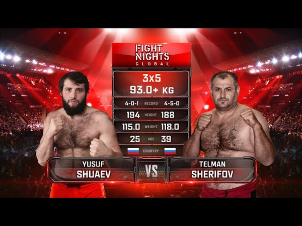 Юсуп Шуаев vs Тельман Шерифов Yusup Shuaev vs Telman Sherifov