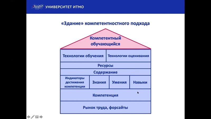 БаРС 2 0 Обновление концепции и техническое решение